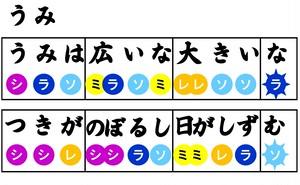 うみ(海は広いな~♪) メロディー色楽譜