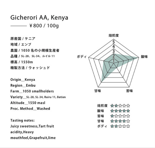 GicheroriAA,Kenya 100g