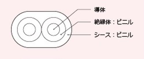 E型熱電対線 0.32mmΦ 300m巻 クラス1 ビニル被覆