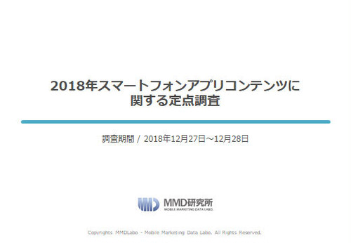 2018年スマートフォンアプリコンテンツに関する定点調査