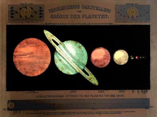 光透過式図版(惑星の大きさ)