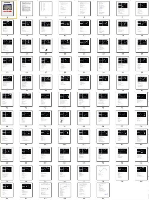 プライスアクション完全制覇 18のチャートパターンの方程式