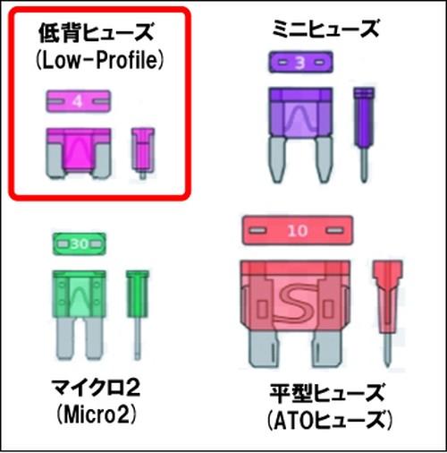 アイスヒューズ 低背タイプ 5A〜30A