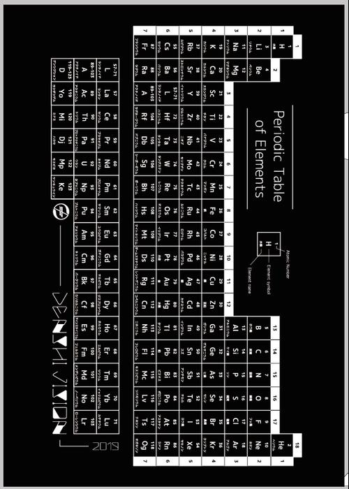 周期表クリアファイル【黒】