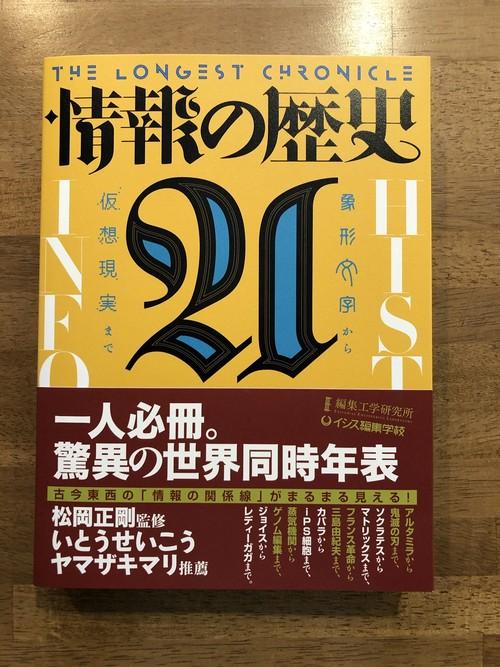 情報の歴史21〜象形文字から仮想現実まで