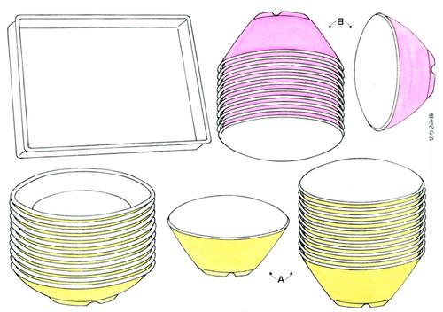 ④食後の過ごし方、食器の片付け方①3