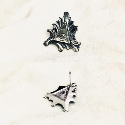 LMPi19 Skin triangle