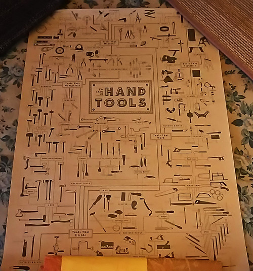 hand tools poster
