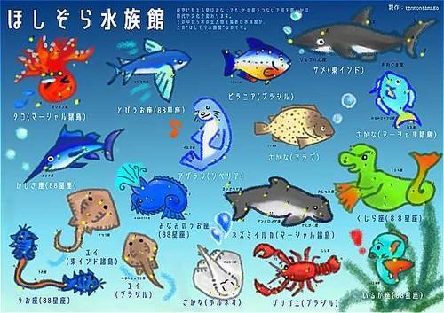ほしぞら水族館/星の進化すごろく  ポスターのデータ2点セット