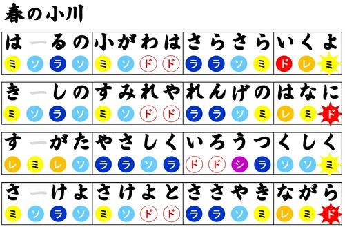 春の小川 メロディー色楽譜
