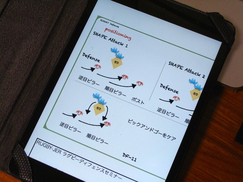 RUGBY DEFENSE SEMINAR TEXT PDF版