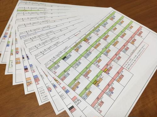 マヤ(ツォルキン)暦手帳手作りキット2018年2月~2018年10月版