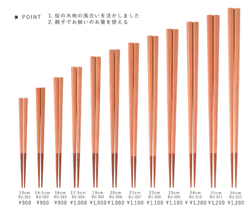 木地上桜 箸先うるし<17.5センチ〜20センチ>