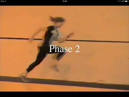 Introduction to exercise science バイオメカニクス phase 2