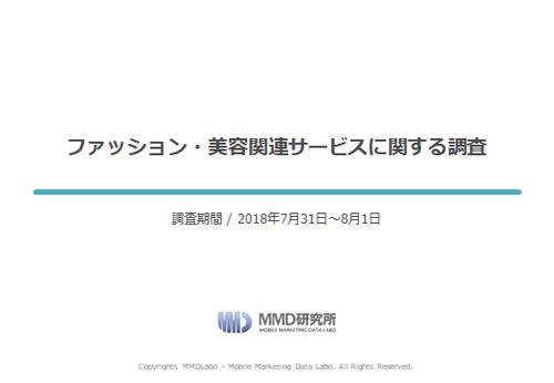 【MMD研究所自主調査】ファッション・美容関連サービスに関する調査