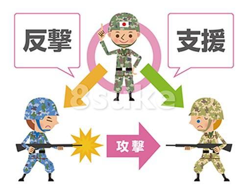 イラスト素材:集団的自衛権を行使した場合のイメージ図/文字あり(ベクター・JPG)