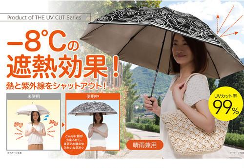 ~Fortuna~ 晴雨兼用折りたたみ遮熱日傘