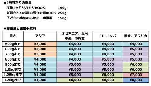 【海外発送手数料】5000円
