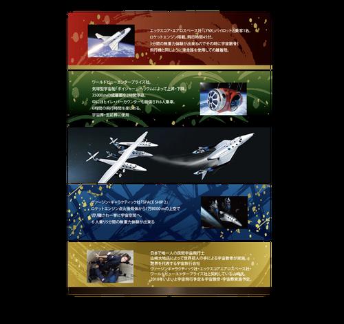 ASTRAX MEMORIAL 宇宙遺灰旅行(宇宙飛行後に飛行証明書とともに返却)
