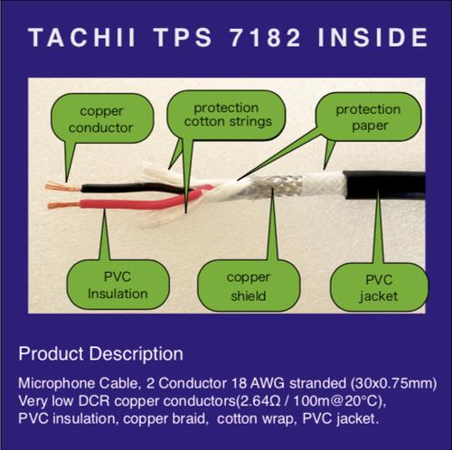 TACHII TPS7182 マイク ライン ケーブル 切売り