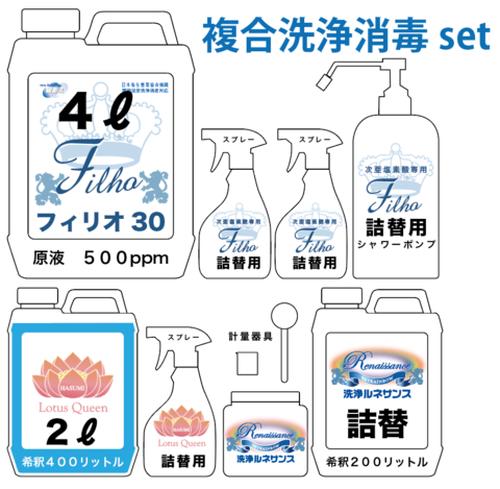 複合洗浄消毒セット