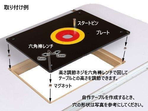 ROUTER TABLE INSERT PLATE(ルーター テーブル インサートプレート)