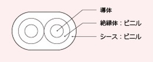 K型熱電対線 0.65mmΦ 400m巻 クラス2 ビニル被覆
