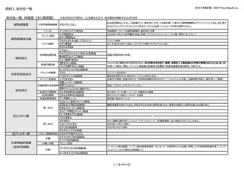 【登販試験】西洋薬の成分名一覧
