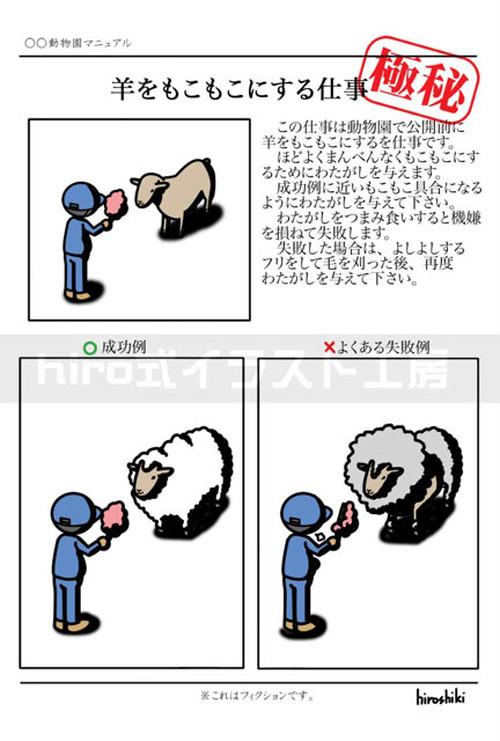 羊をもこもこにする仕事(ポストカード)