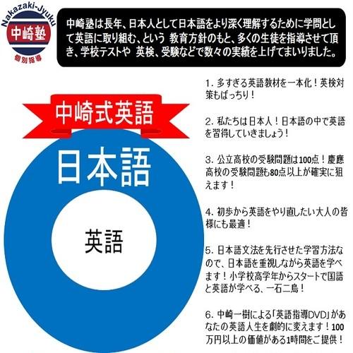 中崎式英語「English in Japanese」中学1年生/I am not~.Are you ~?の文編/新中学問題集発展編準拠