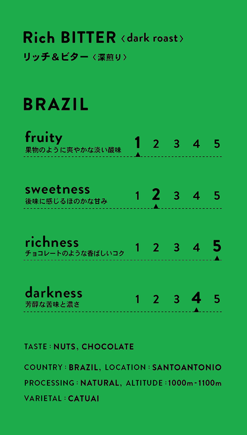 【豆500g】Brazil Santoantonio Natural 深煎り