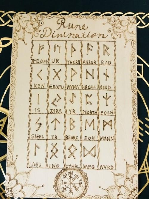 ルーン文字ボード (エルダーフルサク24文字)