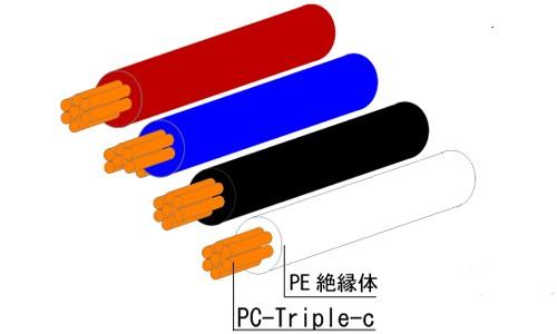 PC-Tripule C 0.2sq 赤 100m