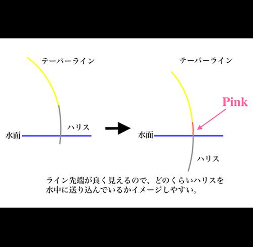 """目印マーカーカスタム仕様料・テンカラ糸""""横綱"""""""