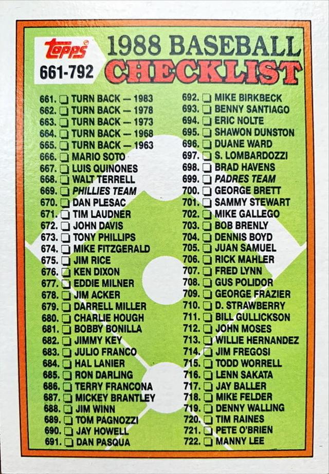MLBカード 88TOPPS CHECKLIST #776