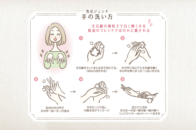 雪花ジェンヌ 生せっけんローズ[3個セット]
