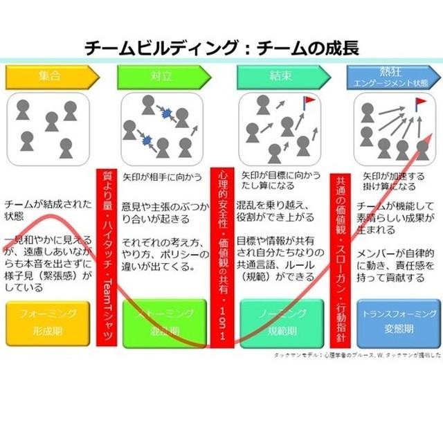 【ワークショップで使用しているレジュメスライドデータ】(カードはついておりません)