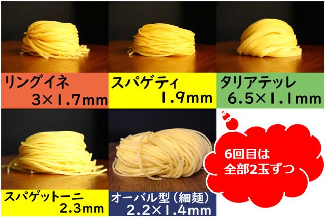 【定期購入】 生パスタ (100g×10玉)