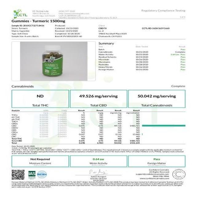 高濃度CBDグミ・CBDfx(CBD25mg / 粒 × 60粒)