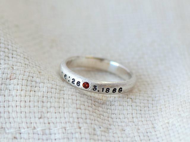 セキセイインコの指輪