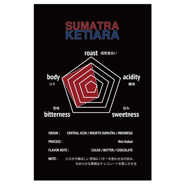 Sumatra Aceh 2kg
