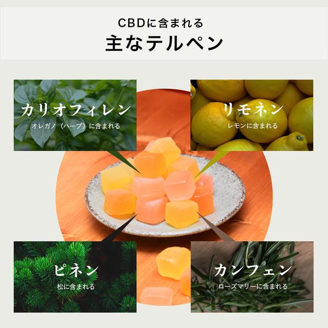 CBDグミ・Relaxsleep(CBD25mg/粒、30粒入り)