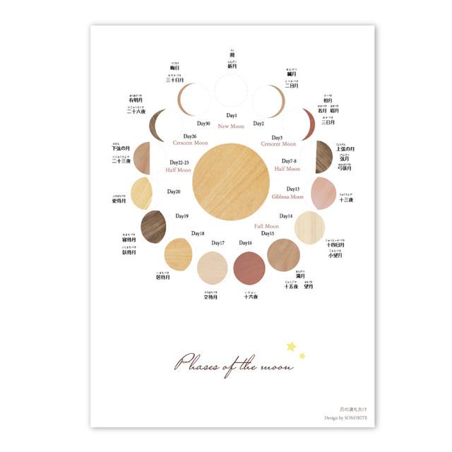 【お風呂対応】月の満ち欠けポスター A3サイズ 角丸 インテリア ポスター