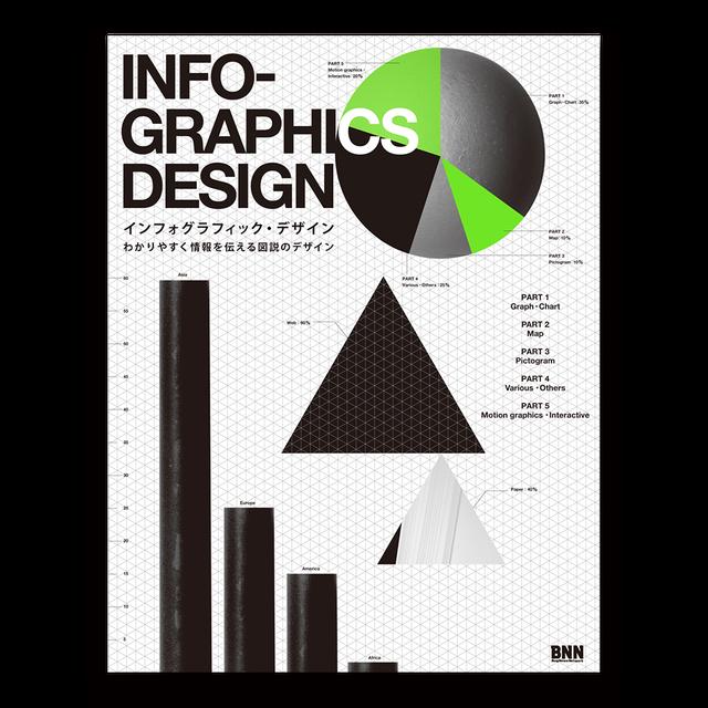 【僅少本・傷や汚れあり】Infographics Design わかりやすく情報を伝える図説のデザイン