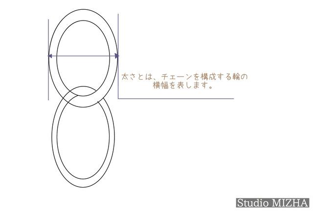 オプション〜シルバーチェーン01 (40cm)〜