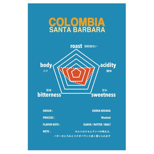 Colombia Santa Barbara 2kg