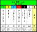 <第1回 軟杯(JtsⅢ)>おひねり賞金(5/10締切)