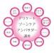 2020/11/27(金) 【医療従事者・一般講師可】第14回デリケートゾーンケアアンバサダー講座