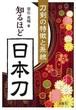 知るほど日本刀 刀剣の特徴と系統 常石 英明  金園社  新品