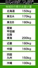 2年乾燥ナラ薪 予算別シリーズ♪    予算に合わせてコミコミ2万円プラン